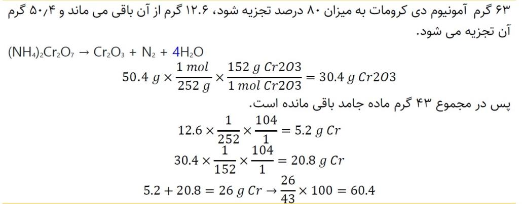 تست شیمی